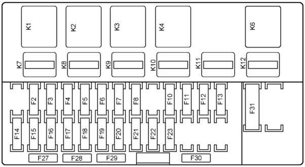 montagnyu blok - Схема предохранителей гранта нового образца